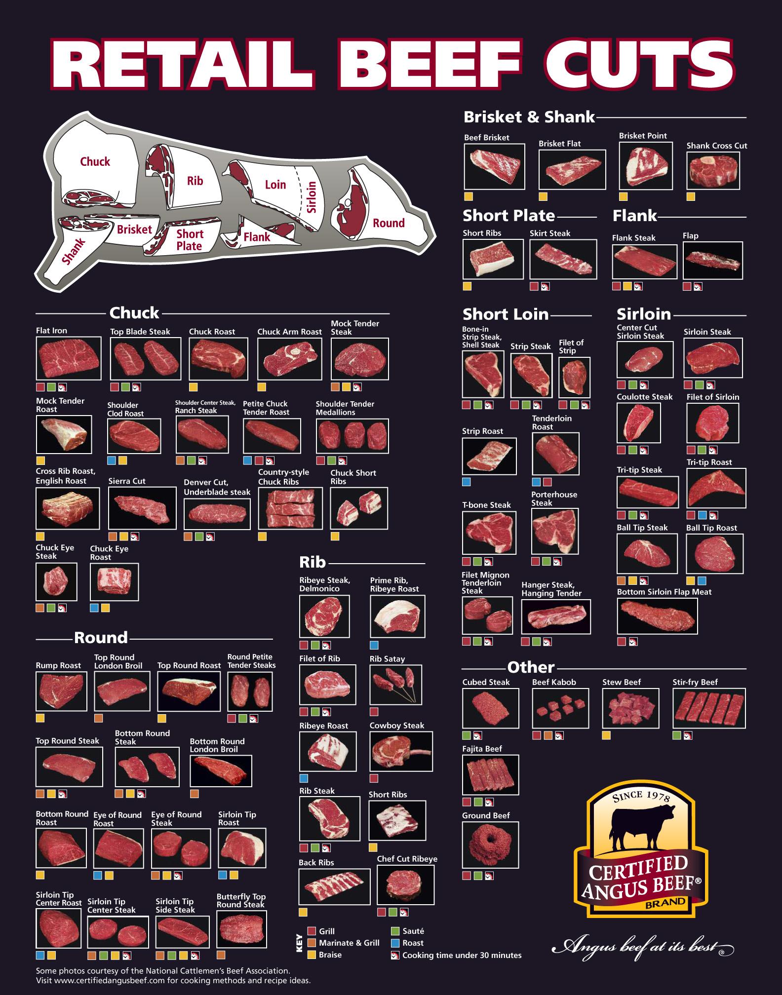 Tucker's Black Angus Ranch - Retail Beef Cuts